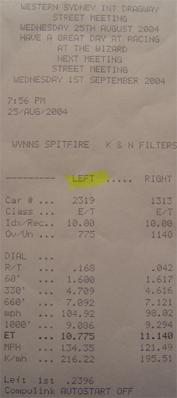 BMW M Coupe Timeslip Scan